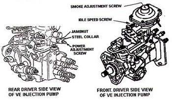 Bosch Ve Injection Pump Diagram Car Tuning - Wiring Diagram Mark